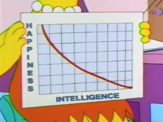 simpsons business intelligence